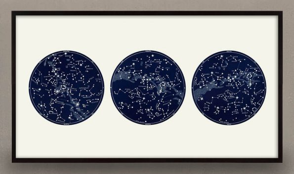 large horizontal constellation map