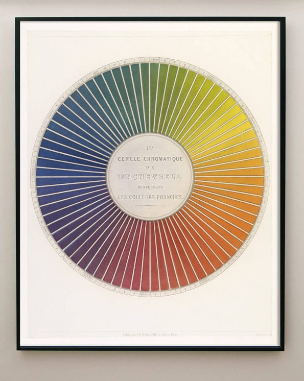 color wheel art with antique typography