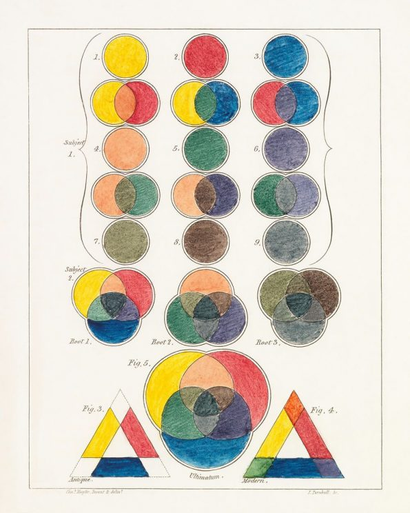 abstract geometric color circles